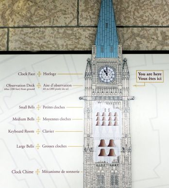 Diagram of Peace Tower carillon bells.